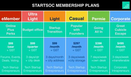 StartSoc Plans 2015 08 18